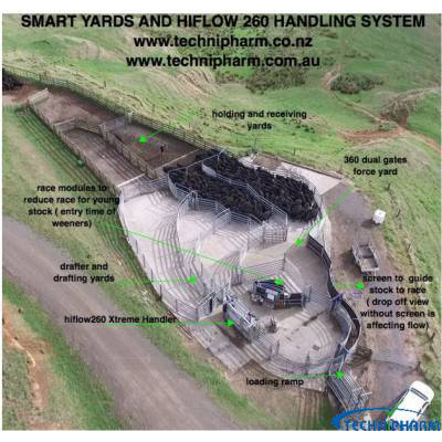 Smart Yard: Large Yard And Highflow260 Handler Example